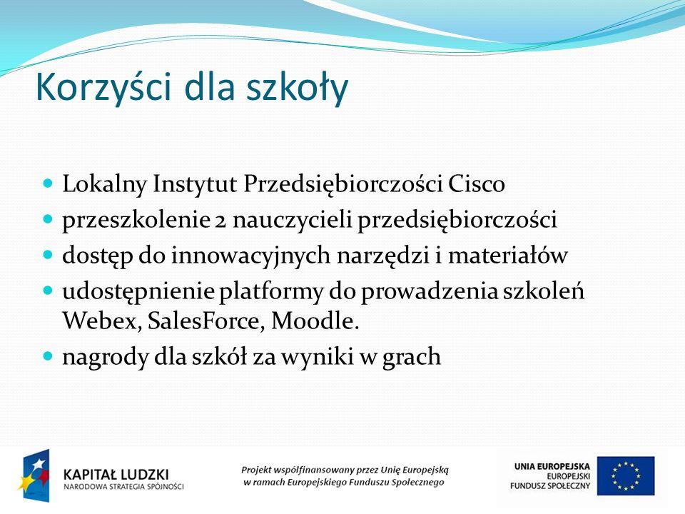 Korzyści dla szkoły Lokalny Instytut Przedsiębiorczości Cisco