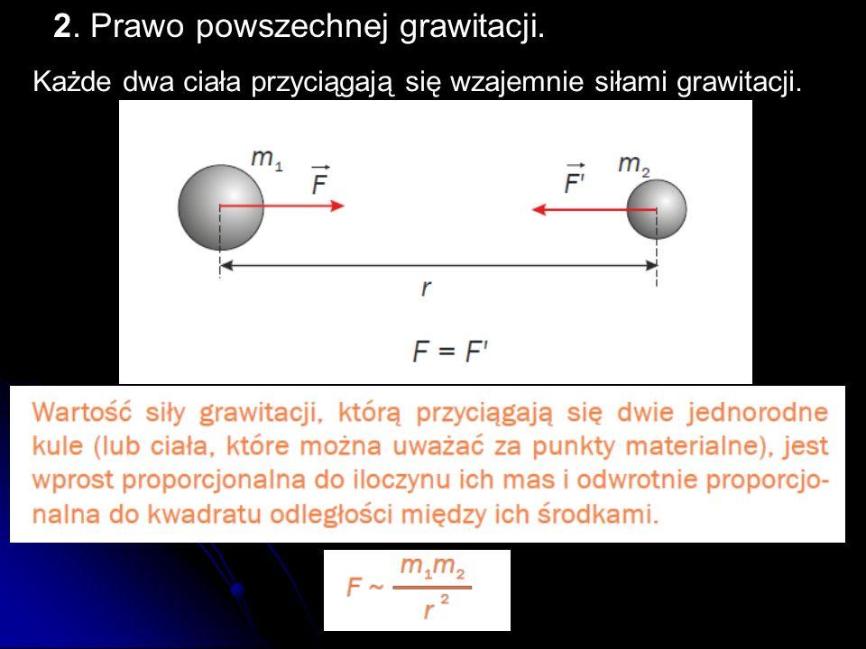 2. Prawo powszechnej grawitacji.