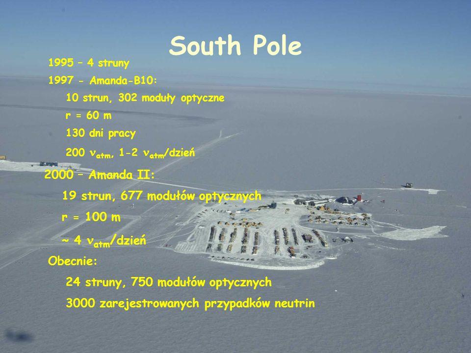 South Pole 2000 – Amanda II: 19 strun, 677 modułów optycznych