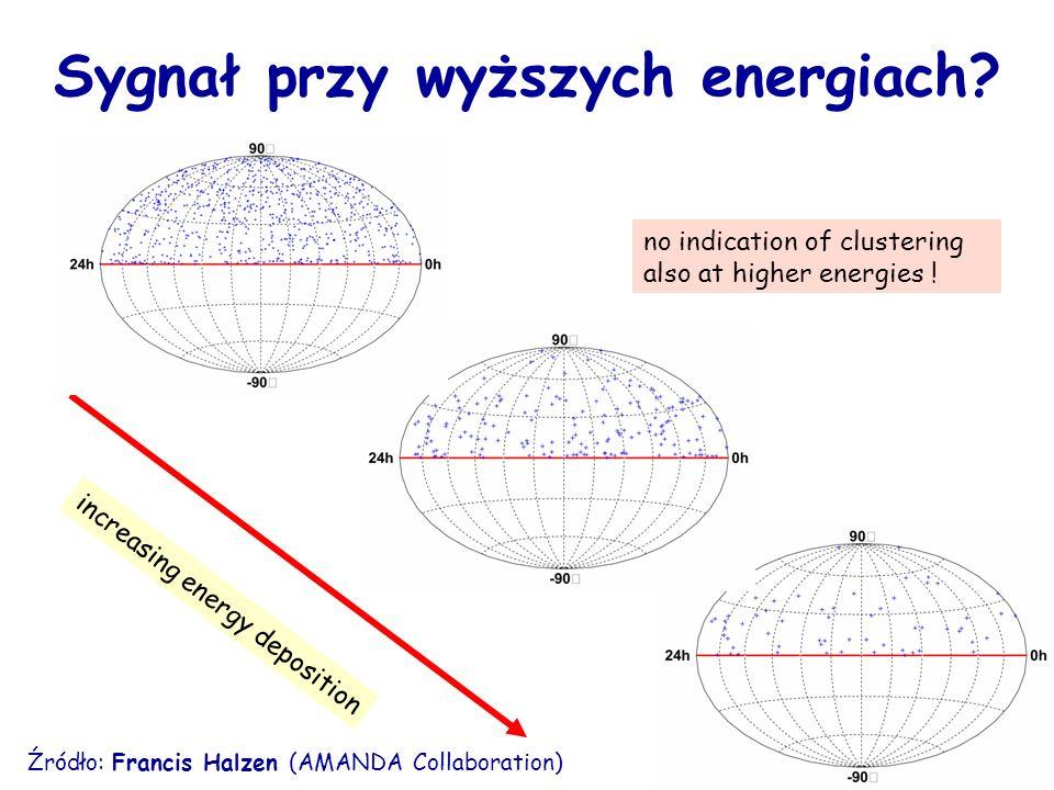 Sygnał przy wyższych energiach