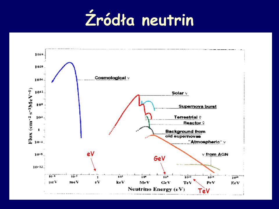 Źródła neutrin eV GeV TeV