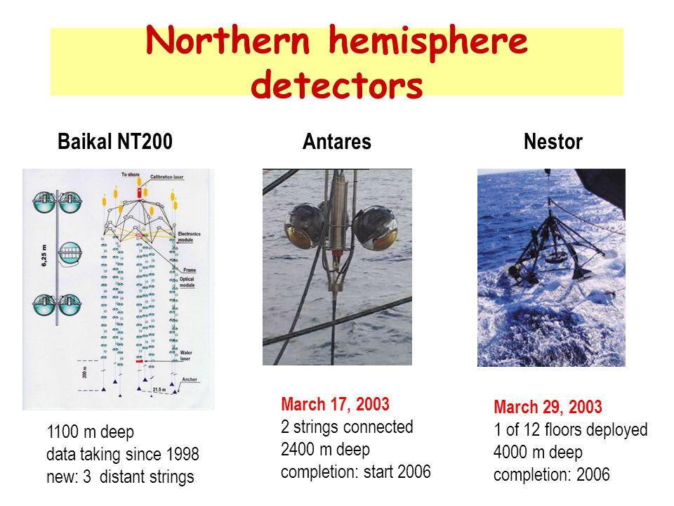 Northern hemisphere detectors