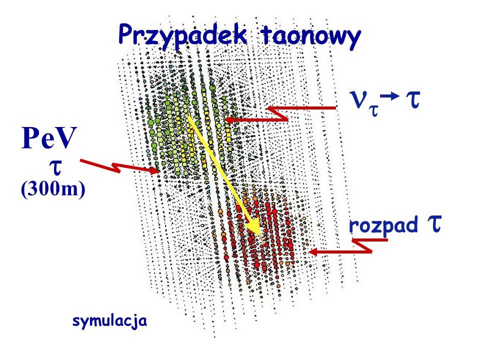 Przypadek taonowy nt t PeV t (300m) rozpad t symulacja