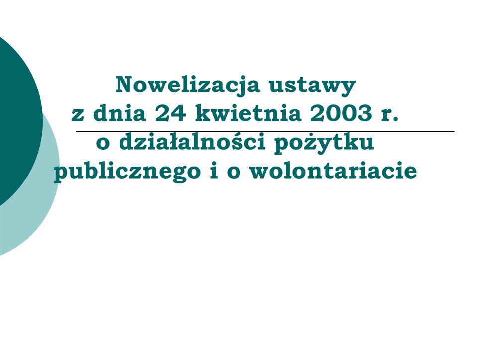 Nowelizacja ustawy z dnia 24 kwietnia 2003 r
