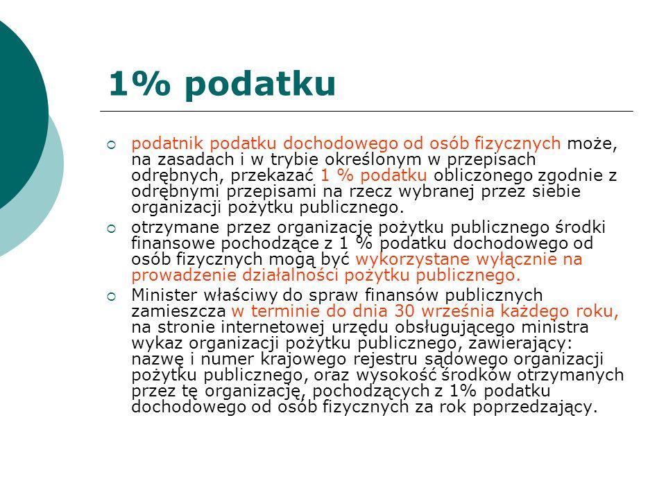 1% podatku