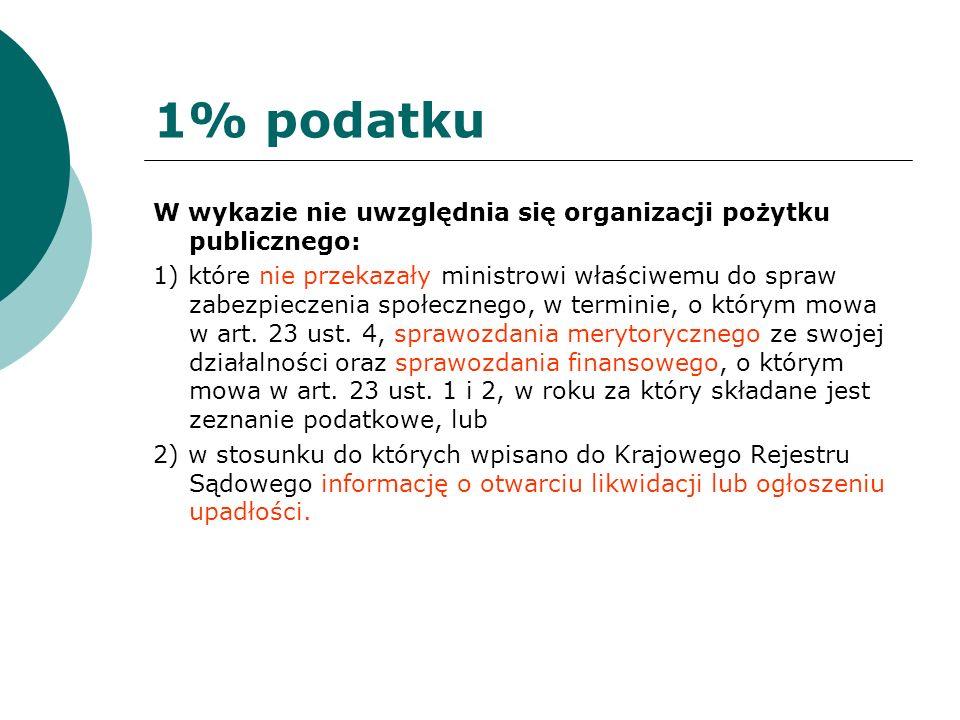 1% podatku W wykazie nie uwzględnia się organizacji pożytku publicznego: