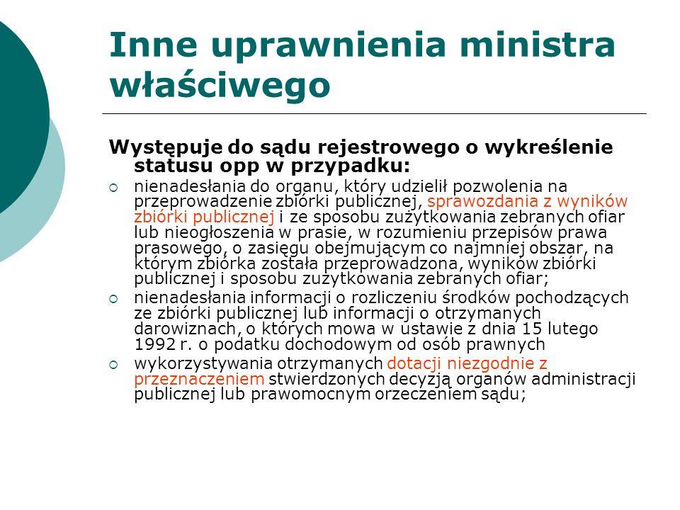 Inne uprawnienia ministra właściwego