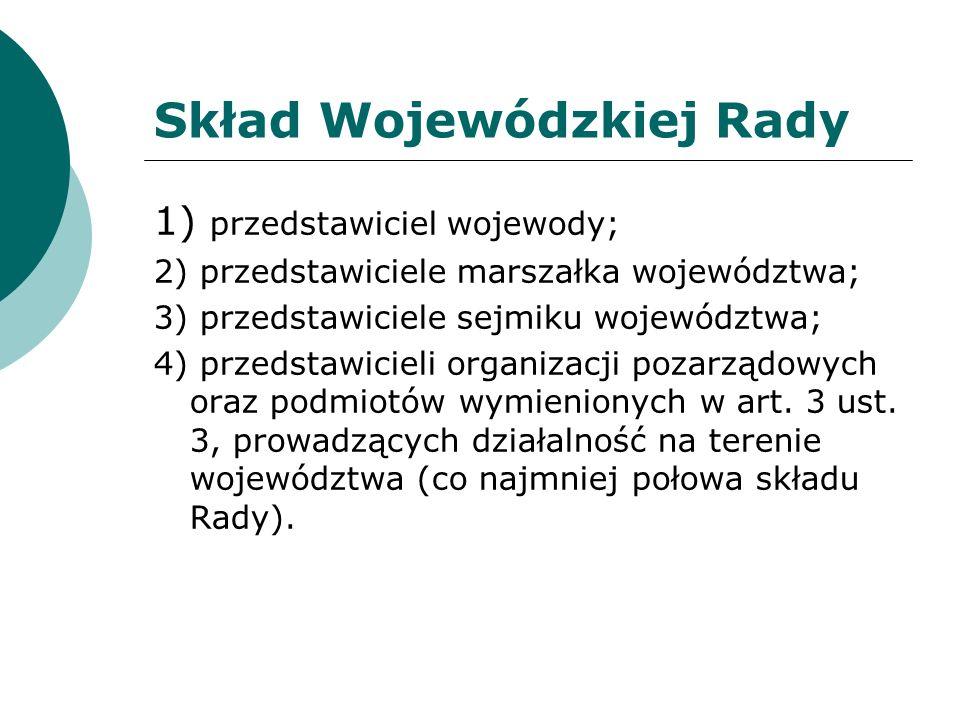 Skład Wojewódzkiej Rady