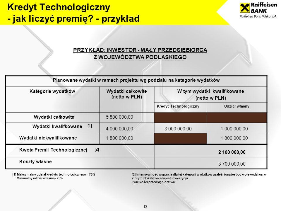 Kredyt Technologiczny - jak liczyć premię - przykład