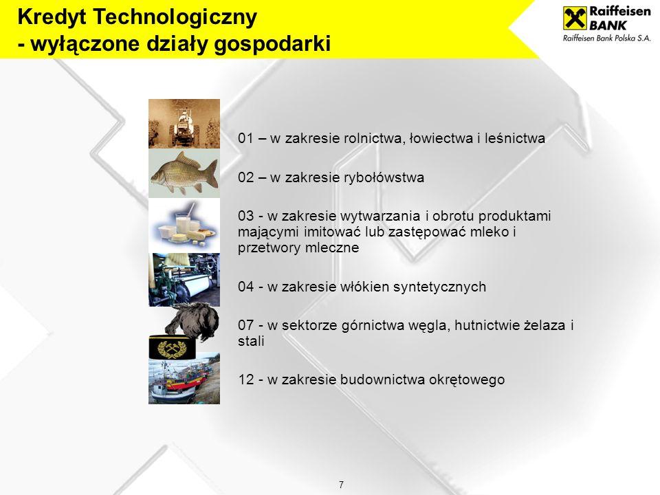 Kredyt Technologiczny - wyłączone działy gospodarki