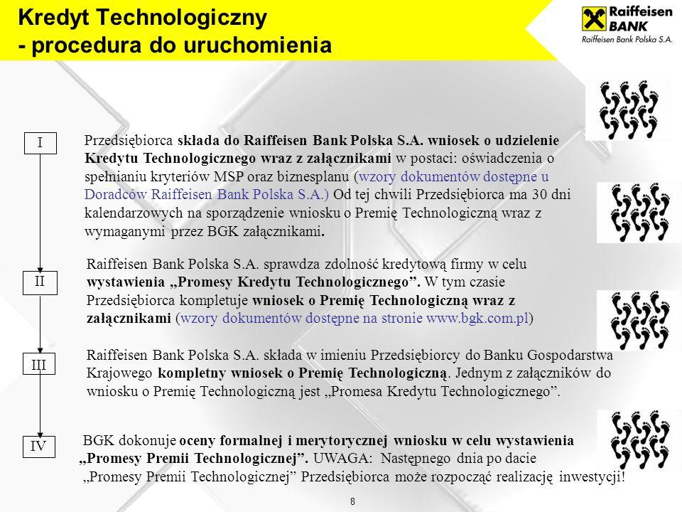 Kredyt Technologiczny - procedura do uruchomienia