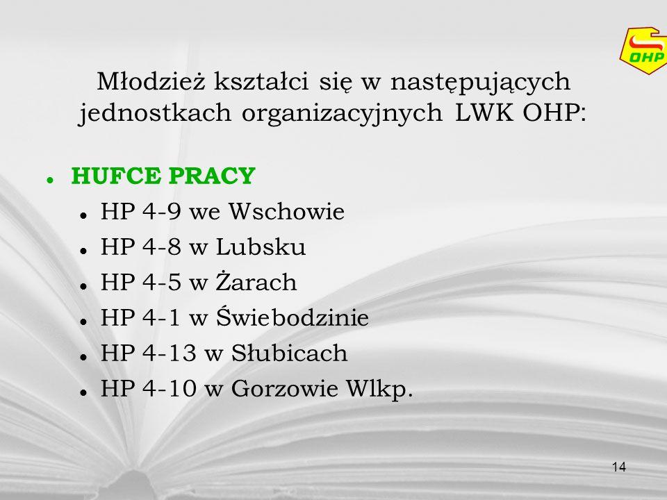 Młodzież kształci się w następujących jednostkach organizacyjnych LWK OHP: