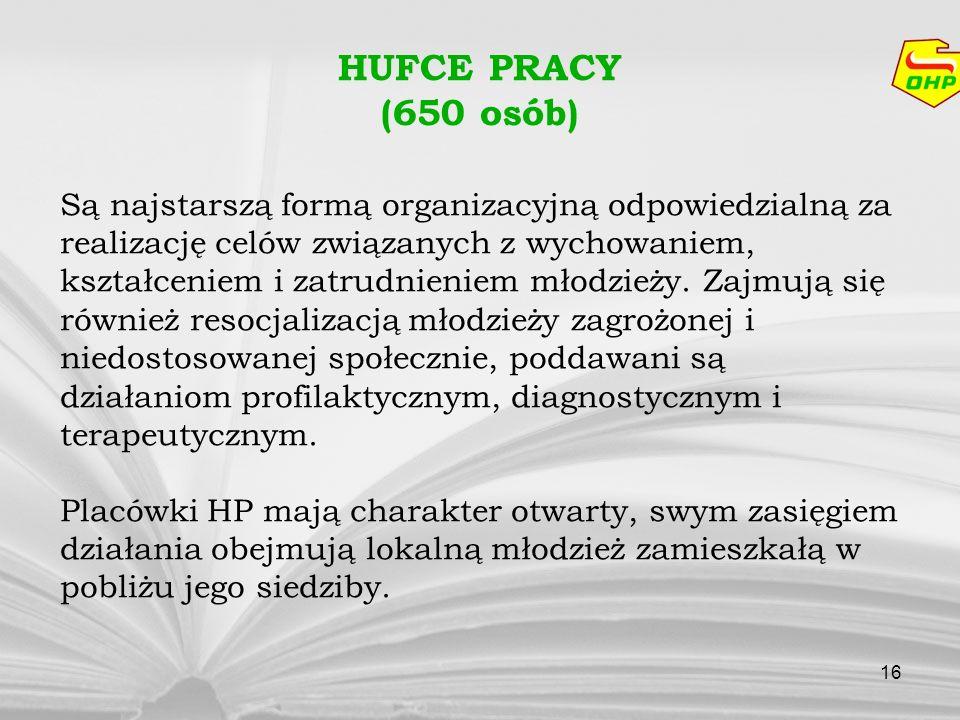 HUFCE PRACY (650 osób)