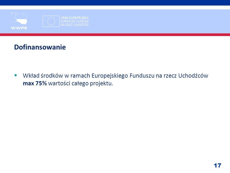 DofinansowanieWkład środków w ramach Europejskiego Funduszu na rzecz Uchodźców max 75% wartości całego projektu.
