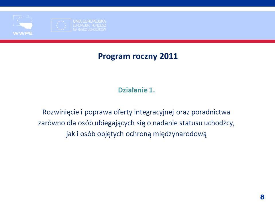 Program roczny 2011 Działanie 1.