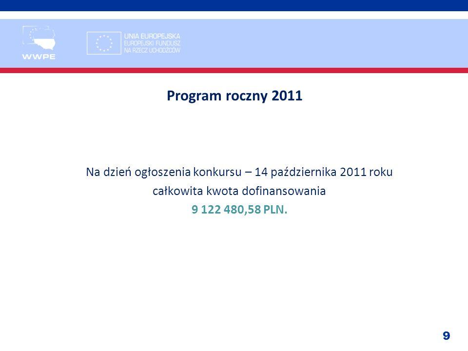 Program roczny 2011Na dzień ogłoszenia konkursu – 14 października 2011 roku całkowita kwota dofinansowania 9 122 480,58 PLN.