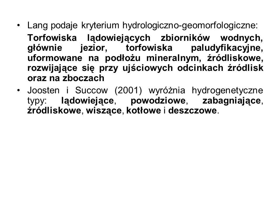 Lang podaje kryterium hydrologiczno-geomorfologiczne: