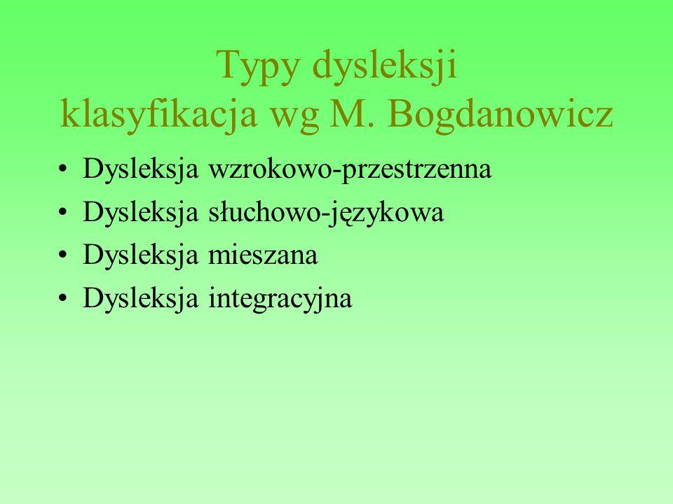 Typy dysleksji klasyfikacja wg M. Bogdanowicz