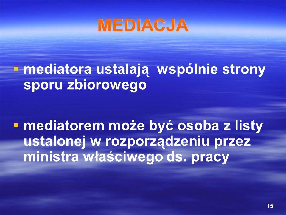 MEDIACJA mediatora ustalają wspólnie strony sporu zbiorowego