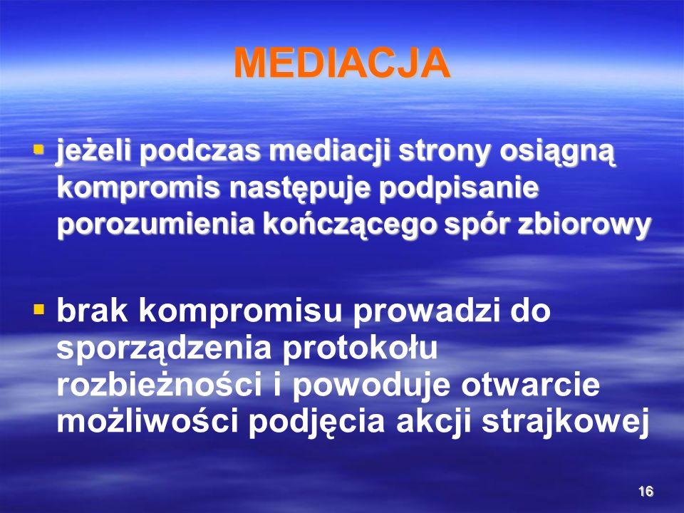 MEDIACJA jeżeli podczas mediacji strony osiągną kompromis następuje podpisanie porozumienia kończącego spór zbiorowy.