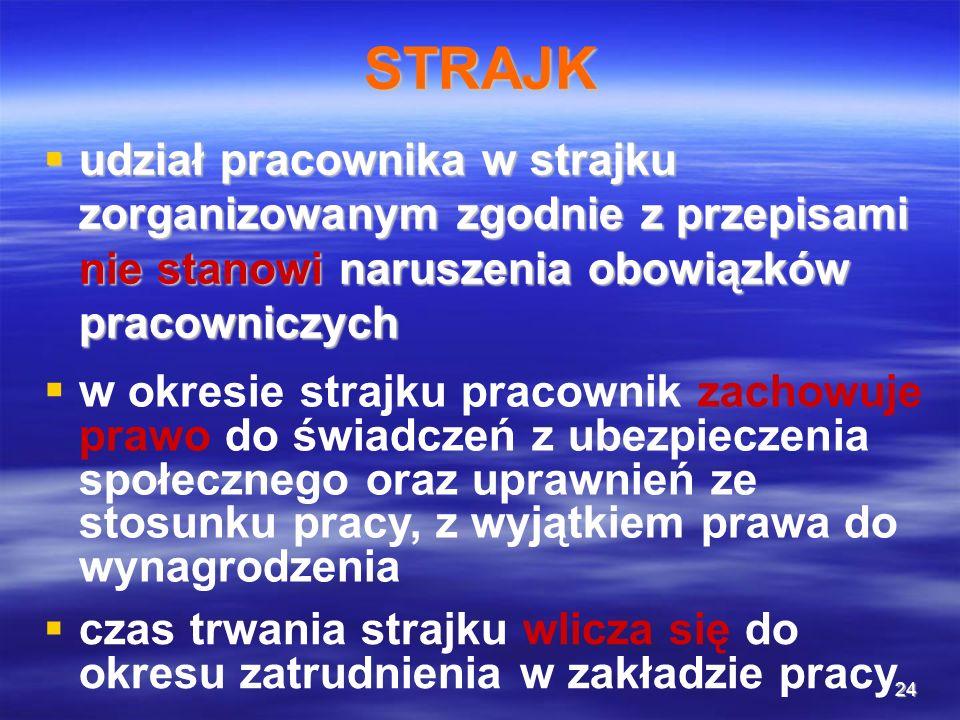 STRAJK udział pracownika w strajku zorganizowanym zgodnie z przepisami nie stanowi naruszenia obowiązków pracowniczych.
