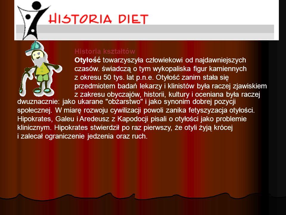 Historia diet Historia kształtów