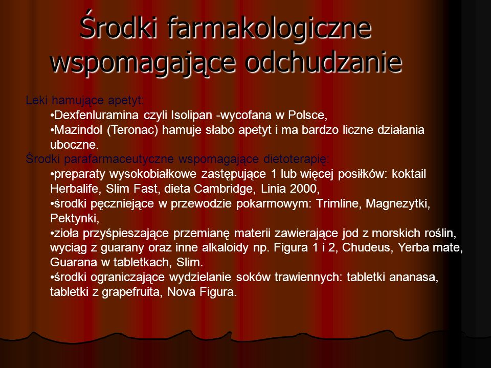 Środki farmakologiczne wspomagające odchudzanie