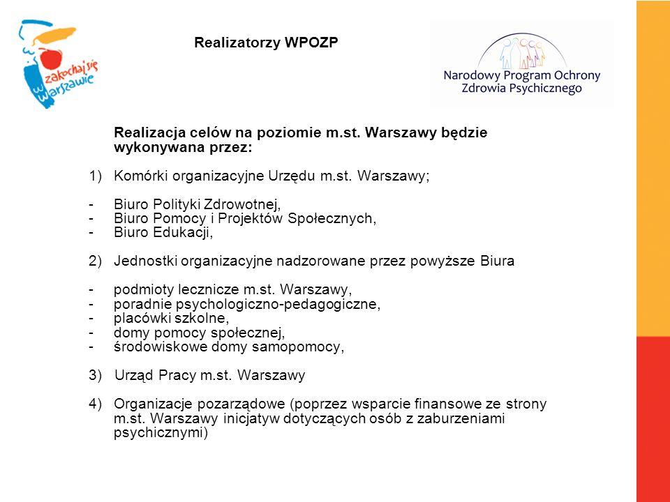 Realizatorzy WPOZP Realizacja celów na poziomie m.st. Warszawy będzie wykonywana przez: Komórki organizacyjne Urzędu m.st. Warszawy;
