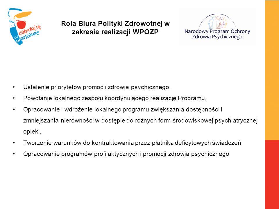 Rola Biura Polityki Zdrowotnej w zakresie realizacji WPOZP