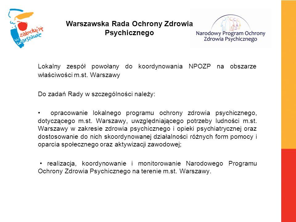 Warszawska Rada Ochrony Zdrowia Psychicznego