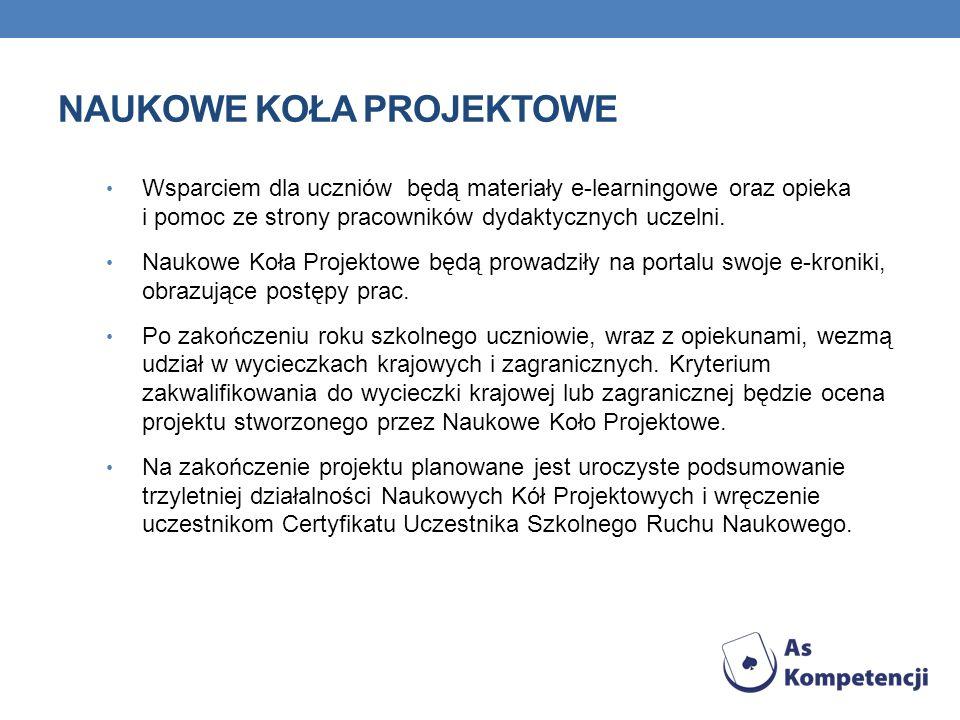 Naukowe Koła Projektowe
