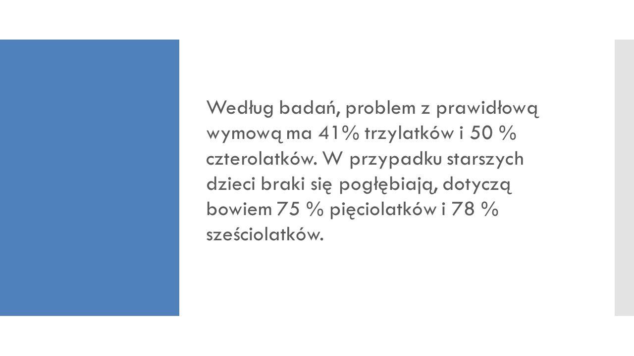 Według badań, problem z prawidłową wymową ma 41% trzylatków i 50 % czterolatków. W przypadku starszych dzieci braki się pogłębiają, dotyczą bowiem 75 % pięciolatków i 78 % sześciolatków.