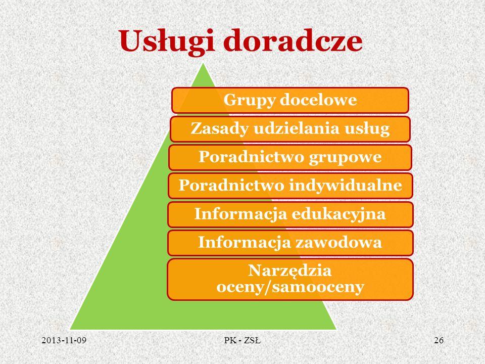 Usługi doradcze Grupy docelowe Zasady udzielania usług