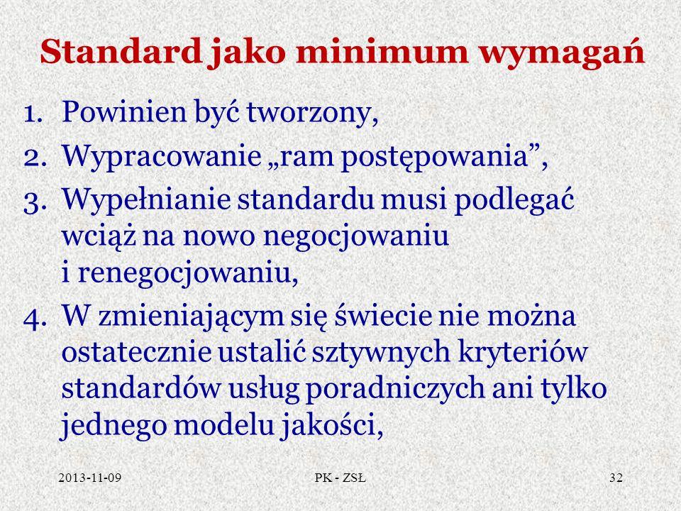 Standard jako minimum wymagań