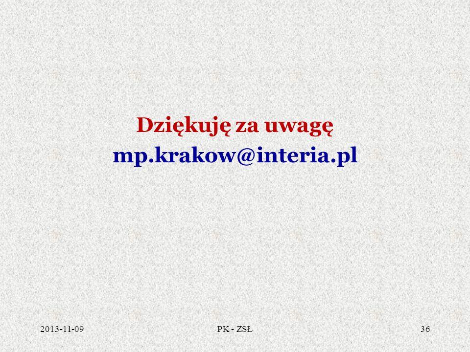Dziękuję za uwagę mp.krakow@interia.pl