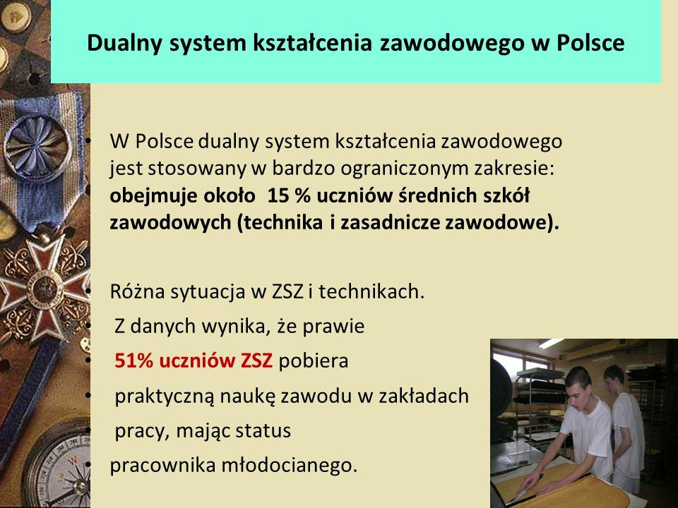 Dualny system kształcenia zawodowego w Polsce