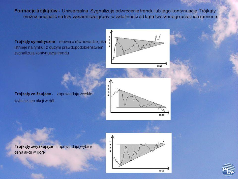 Formacje trójkątów - Uniwersalna