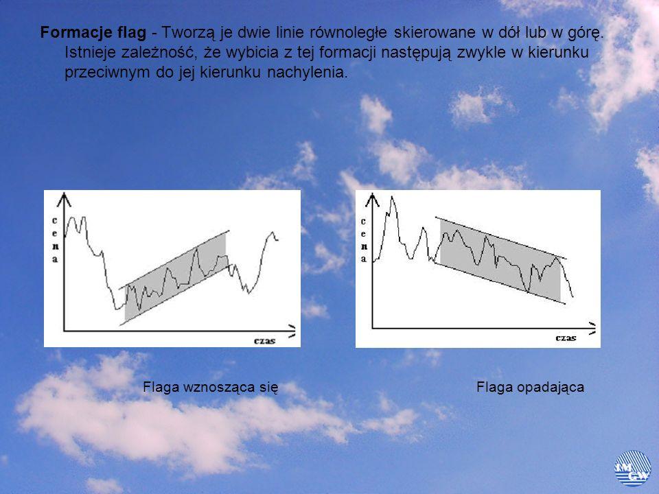 Formacje flag - Tworzą je dwie linie równoległe skierowane w dół lub w górę. Istnieje zależność, że wybicia z tej formacji następują zwykle w kierunku przeciwnym do jej kierunku nachylenia.