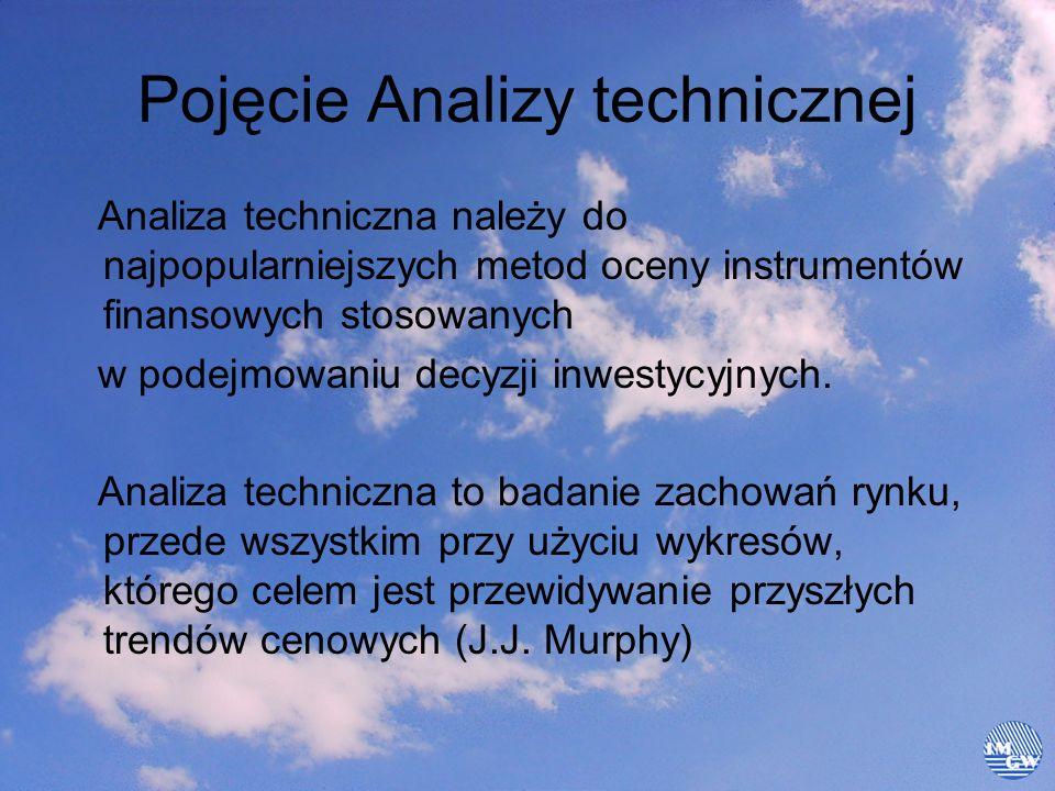 Pojęcie Analizy technicznej