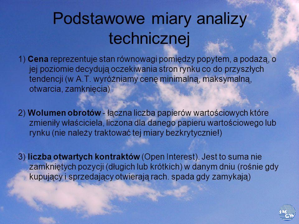 Podstawowe miary analizy technicznej