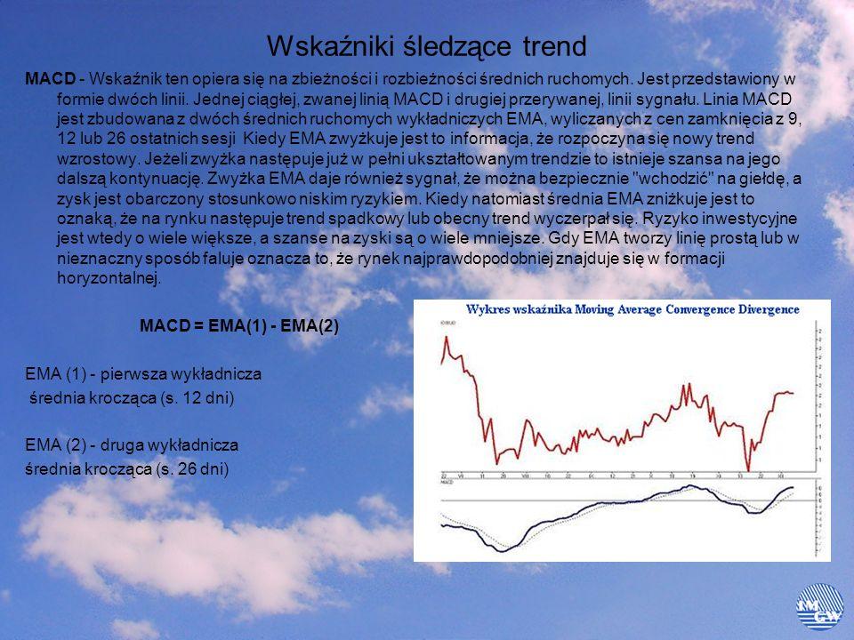 Wskaźniki śledzące trend