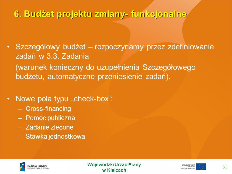 6. Budżet projektu zmiany- funkcjonalne