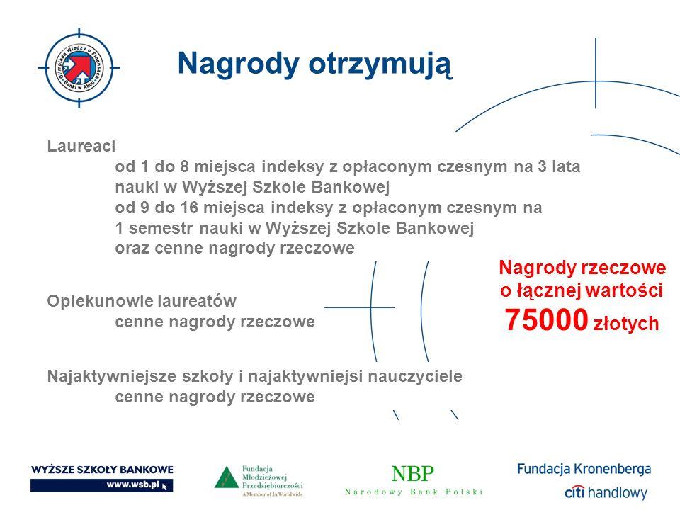 Nagrody otrzymują 75000 złotych Nagrody rzeczowe o łącznej wartości