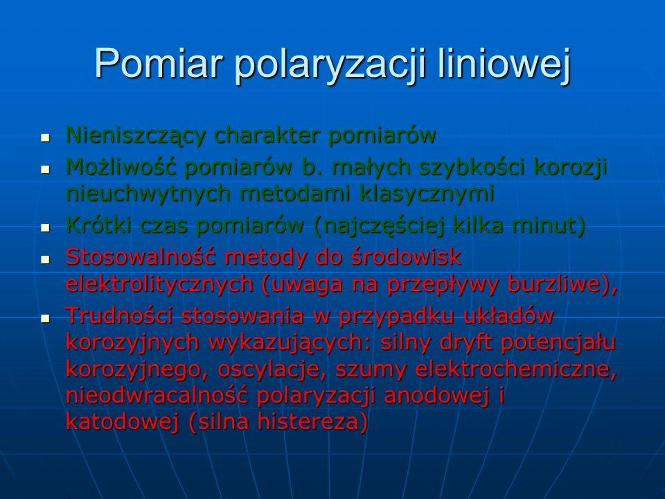 Pomiar polaryzacji liniowej