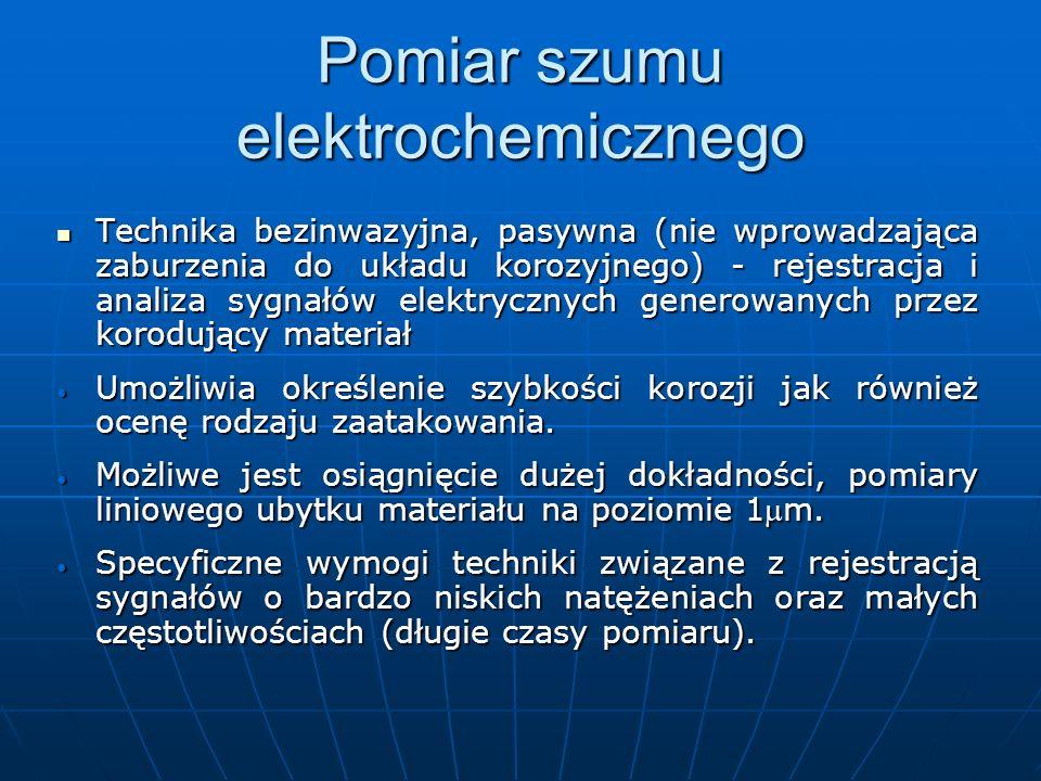 Pomiar szumu elektrochemicznego