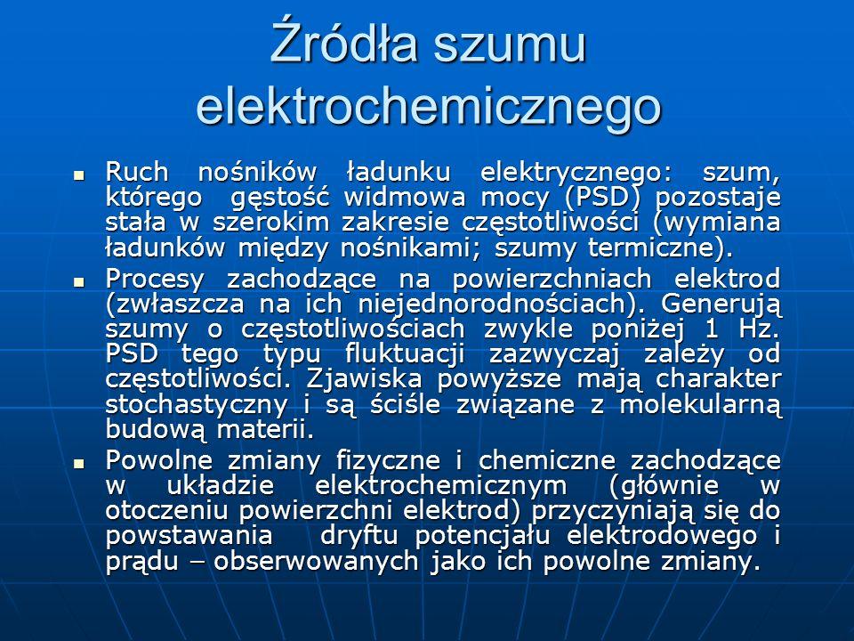 Źródła szumu elektrochemicznego