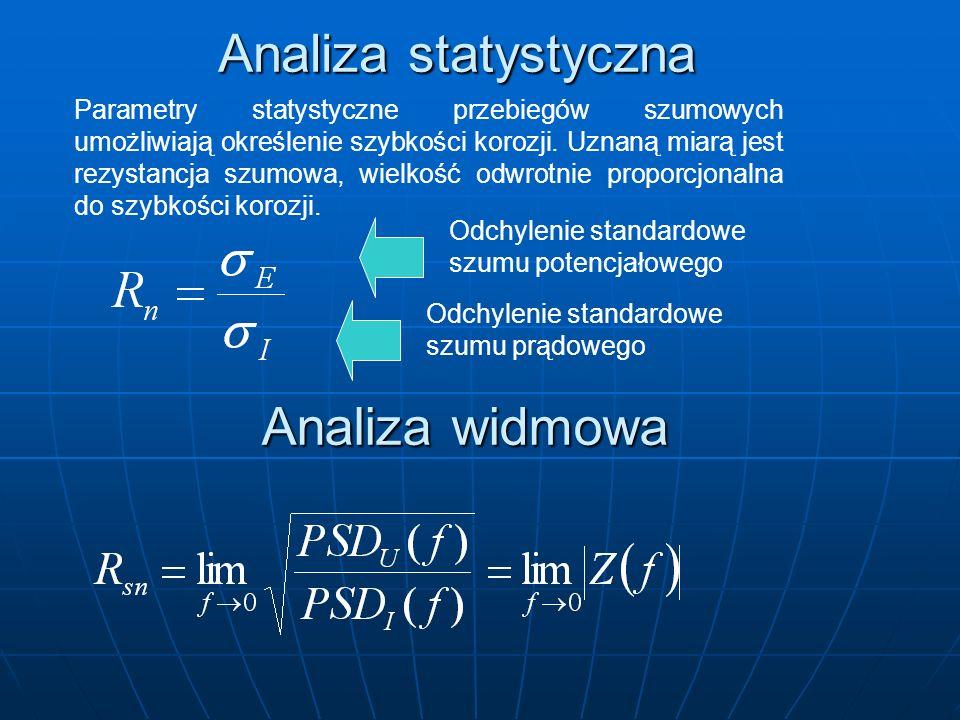 Analiza statystyczna Analiza widmowa