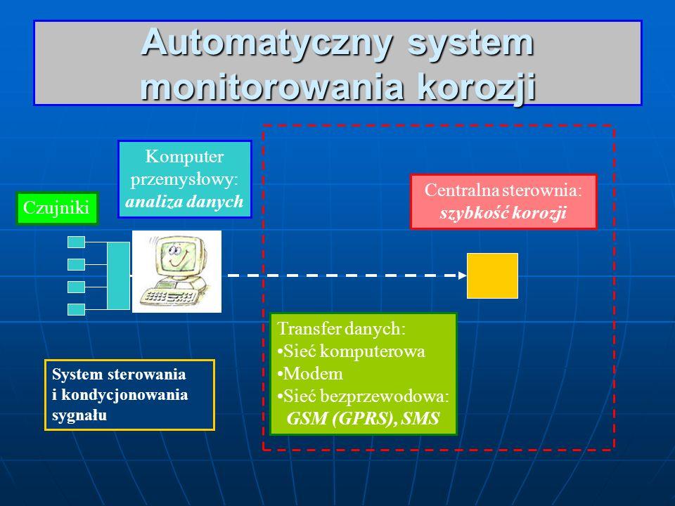 Automatyczny system monitorowania korozji
