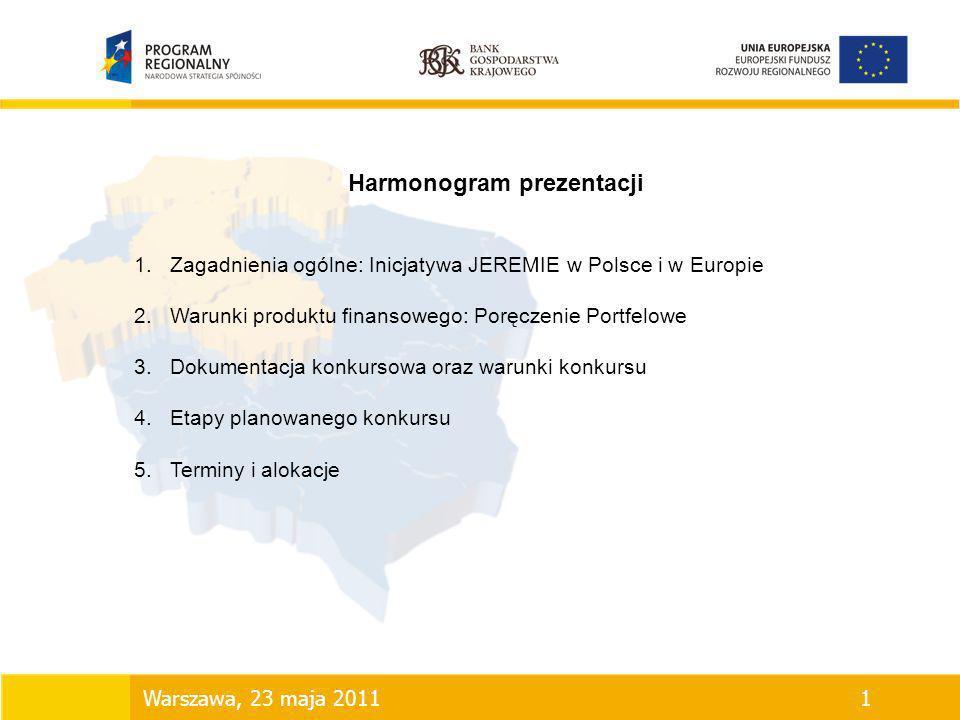 Harmonogram prezentacji