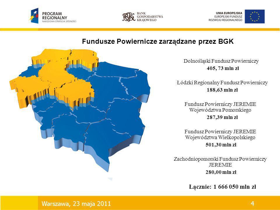 Fundusze Powiernicze zarządzane przez BGK